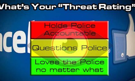 "Cops Now Using a Pre-Crime Algorithm Against You Assigning a ""Threat Rating"" Based Off Your Social Media… Be Careful What You Say…Outrage!"